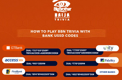 BBNAIJA TRIVIA QUESTIONS FOR WEEK FIVE AND HOW TO WIN BBN TRIVIA.