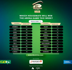 How To Win Big Brother Naija Travia - www.bbntrivias.com